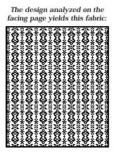 weavemaker user s manual analysis