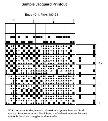 weavemaker user s manual jacquard